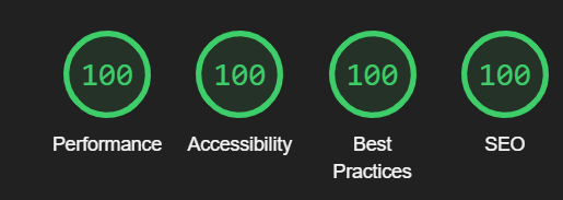 google chrome lighthouse results 100 across the board