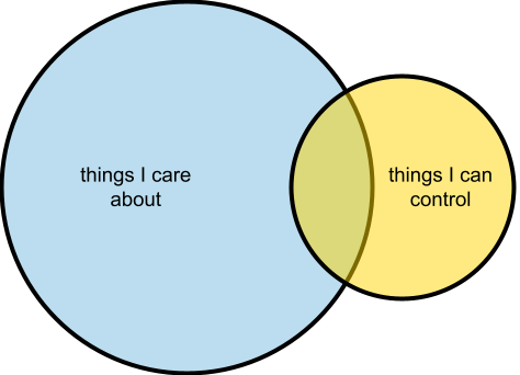 circles of care and control